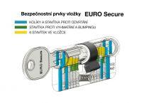 EURO Secure vložka fabka 30/50 nikl 6x klíč