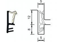 Komponenty pro okna